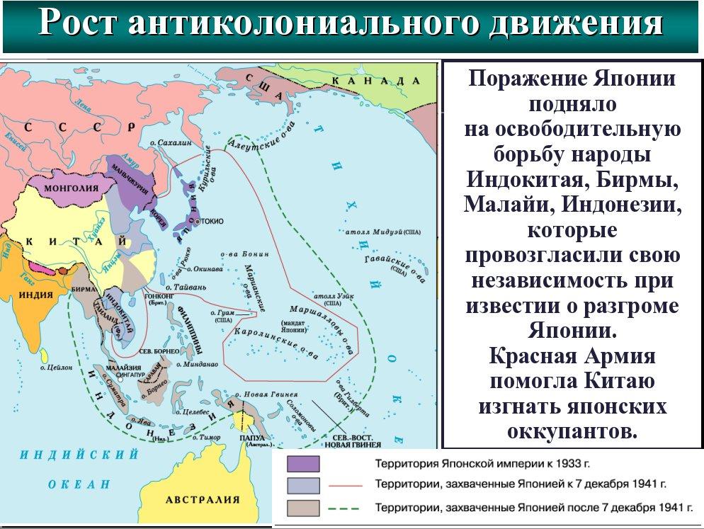 Просмотр содержимого документа распад колониальной системы
